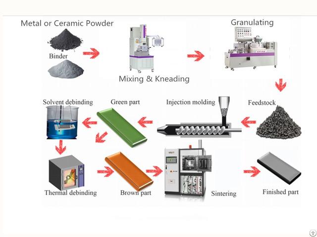 Laboratory Ceramic Powder Pelletizing Equipment