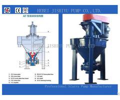 Froth Pulp Pump Supplier