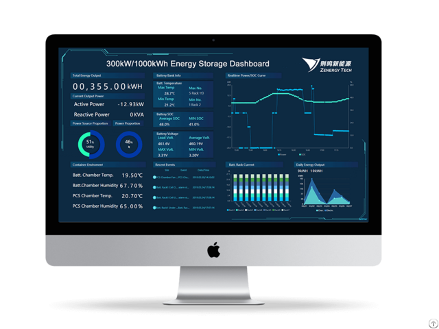 Energy Management Software