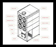 China Separator Pulse Plenum Dust Collector