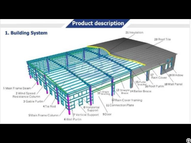 Modern Cheap Prefab Steel Structure Warehouse