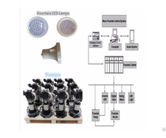 Music Fountain Components
