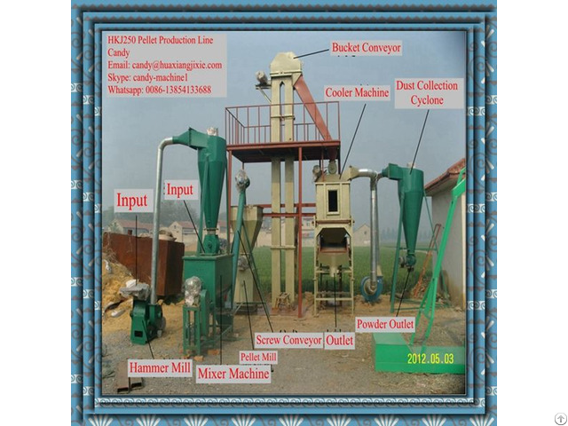 Hot Sell In Feed Pellet Machine Production Line