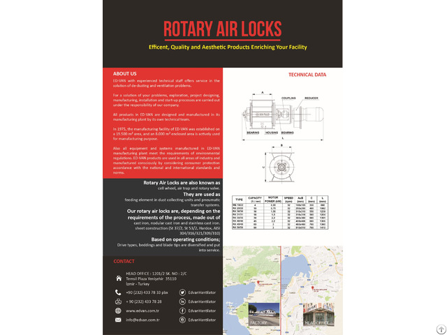 Rotary Air Locks