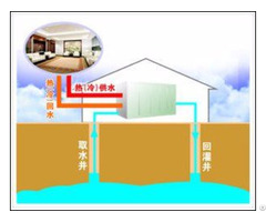 Geothermal Heat Pump System For Ground Source Water Heater