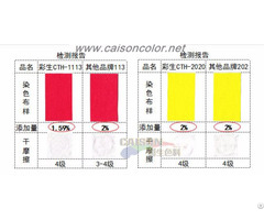 Water Based Pigment Color Paste Promotes The Popular Of Art Paints