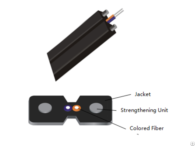 Indoor Optical Fiber Cable