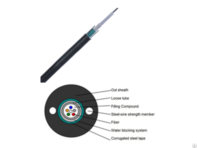 Armoured Loose Tube Fiber Cable