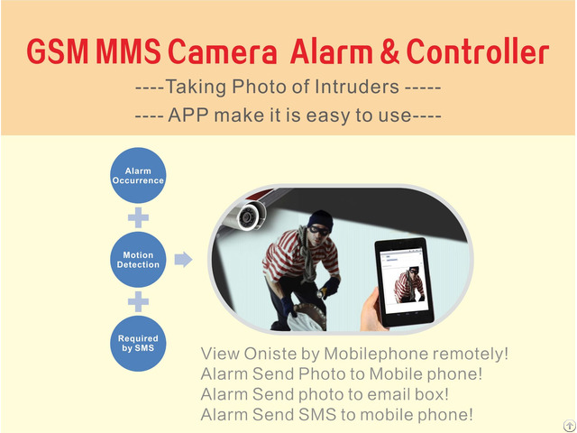 Gsm Mms Camera Alarm Controller