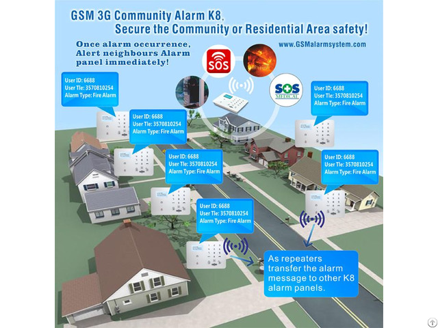 Gsm 3g Community Alarm With Alert Neighbors