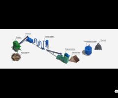 Description Of Charcoal Production Line