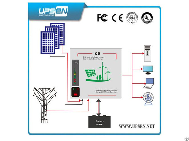Professional Off Grid Solar Inverter System With 12 24 48vdc