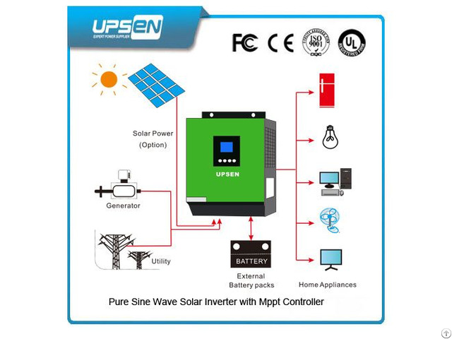 Dc To Ac 12 24 48v 220v Off Grid Pure Sinewave Inverter