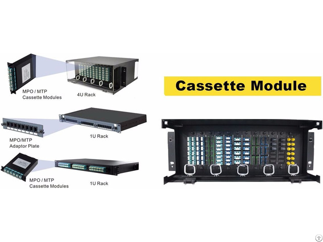 Mtp Mpo Cabling Solution