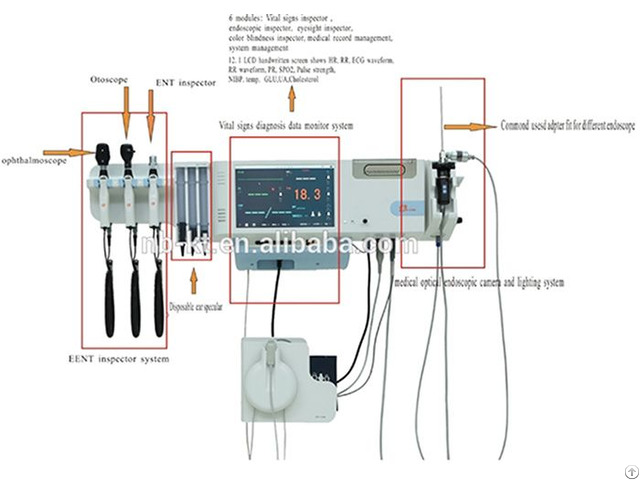 Patent Designed Multi Function Wall Mounted Diagnosis System With Endoscope