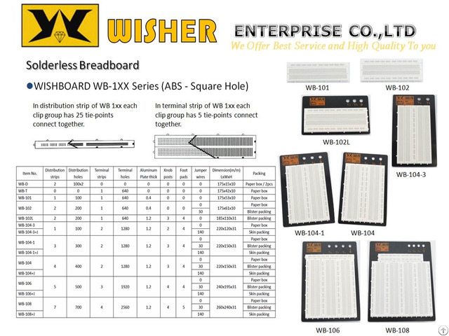 Solderless Breadboard Wishboard Wb 1xx Series Abs Square Hole