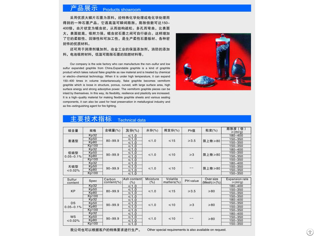 High Purity Surfulr Free Expandable Graphite
