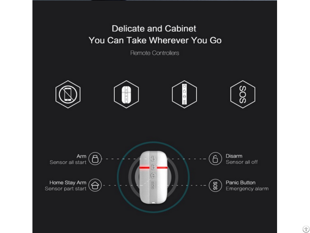 Latest Wireless Home Security Alarm System
