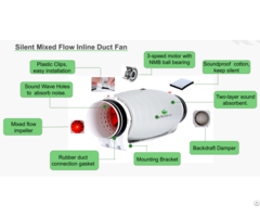 Axial Flow Inline Fan