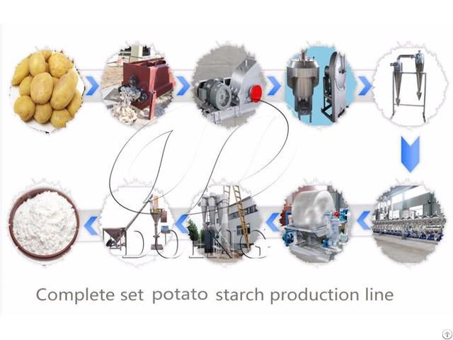 Sweet Potato Starch Making Machine