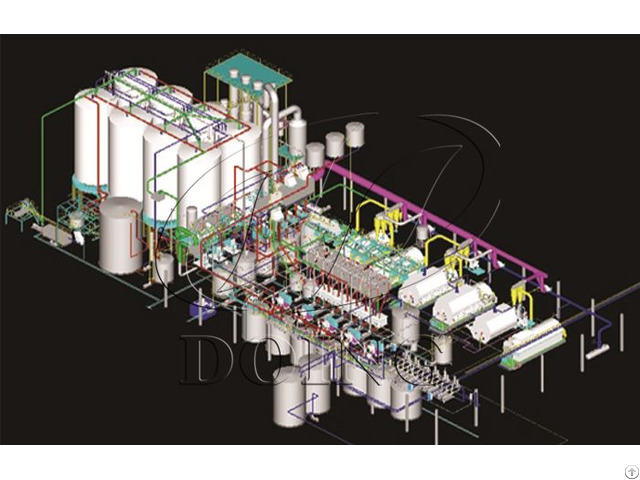 Starch Glucose Production Line