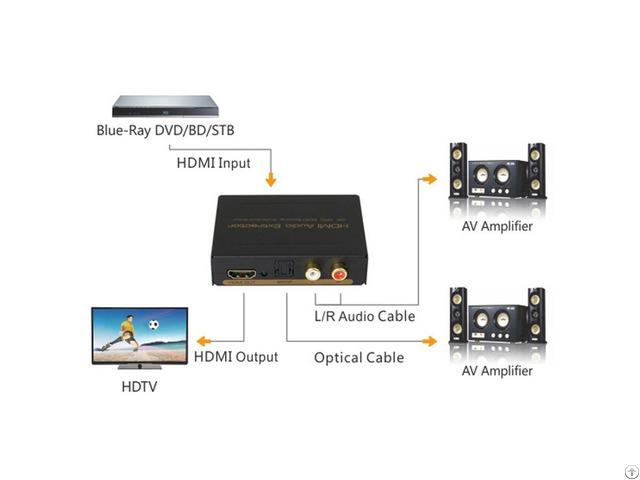 Hdmi 1 4 Arc 4k Edid Setting Audio Extractor