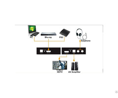 Hdmi Audio Extractor Spdif L R