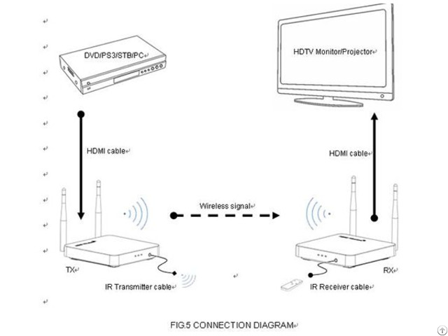 Wifi Wireless Repeater Long Range Extender