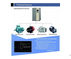 Pi500 Serices 50hz To 60hz High Frequency Inverter Generator For Three Phase Multiple Motor