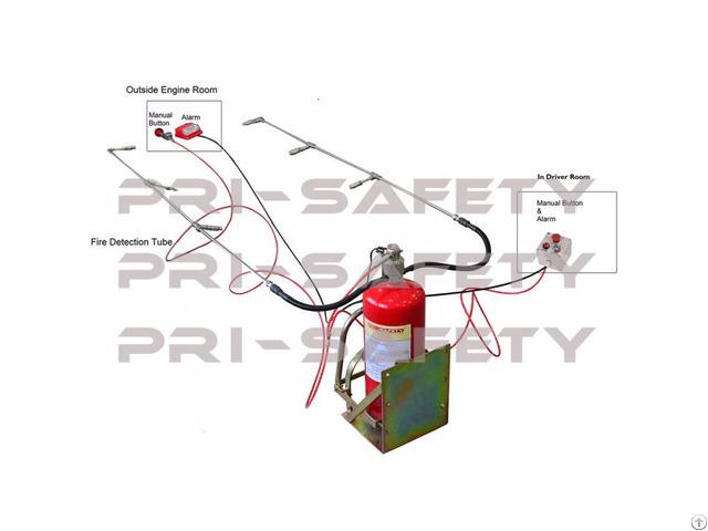 Mining Machine Automatic Fire Suppression Systems