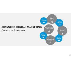 Digital Marketing Institute In Bangalore