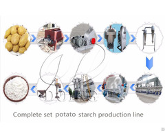 Potato Starch Production Machinery