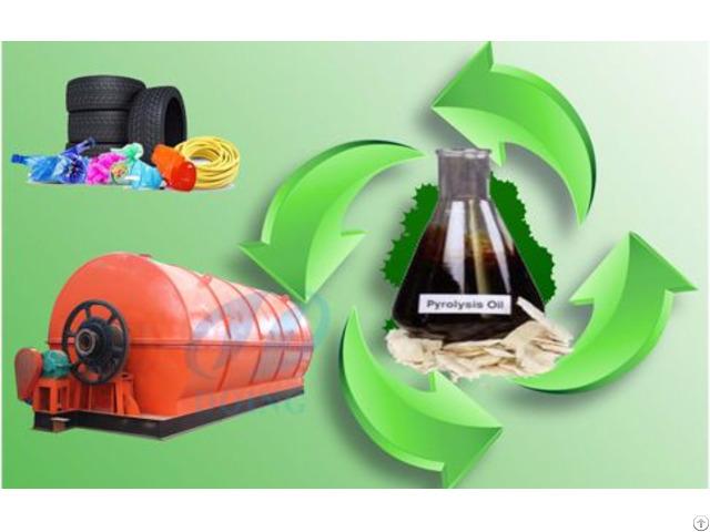 Turning Plastic Into Oil Machine
