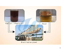 Waste Oil Distillation Process Plant