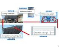 Waste Flue Gas Heat Recovery System Durable Hot Dip Galvanizing Line