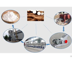 Factory Price Potato Starch Production Processing Plant