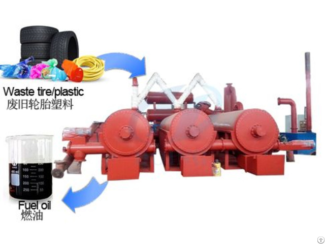 Doing Fully Automatic Continuous Waste Tire Pyrolysis Plant