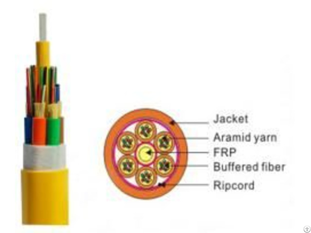 Telecommunication Indoor Optical Breakout Fiber Cable 2