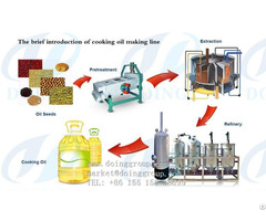 Sunflower Oil Pressing Line