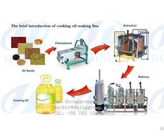 Sunflower Oil Pressing Line