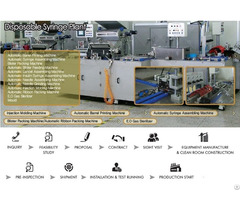 Disposable Syringe Production Line Top Point