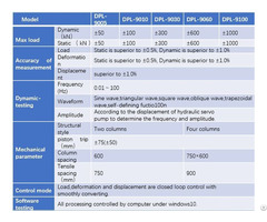 Electro Hydraulic Servo High Temperature Fatigue Testing System