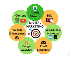 Aanha Digital Marketing Services Delhi